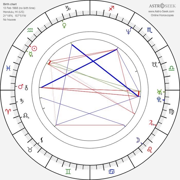 Kelly Hu - Astrology Natal Birth Chart