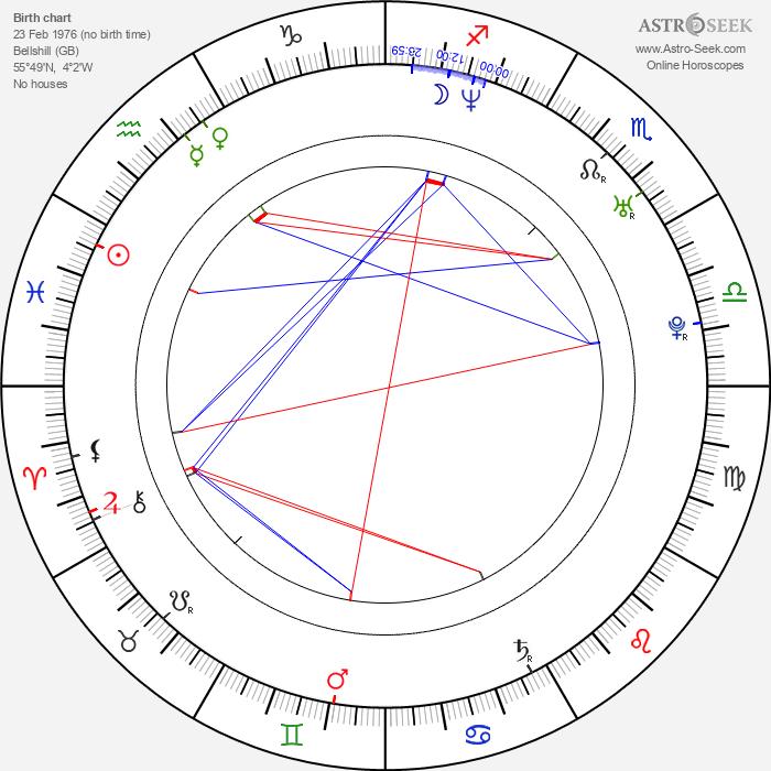 Kelly Macdonald - Astrology Natal Birth Chart