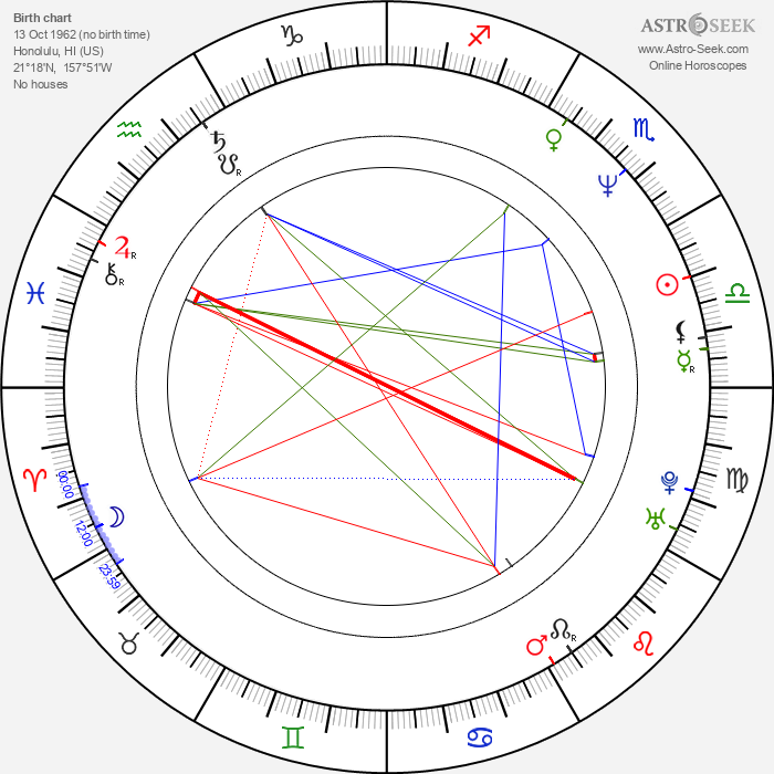 Kelly Preston - Astrology Natal Birth Chart