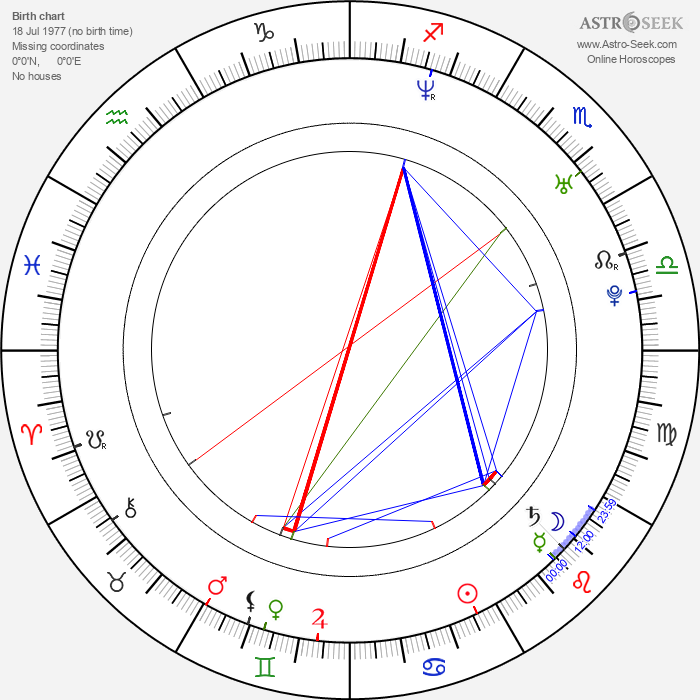 Kelly Reilly - Astrology Natal Birth Chart