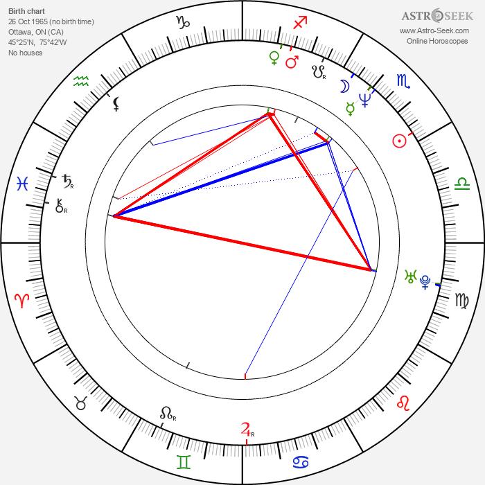 Kelly Rowan - Astrology Natal Birth Chart