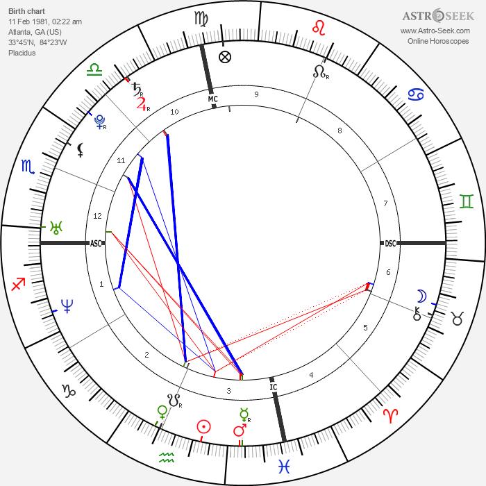 Kelly Rowland - Astrology Natal Birth Chart