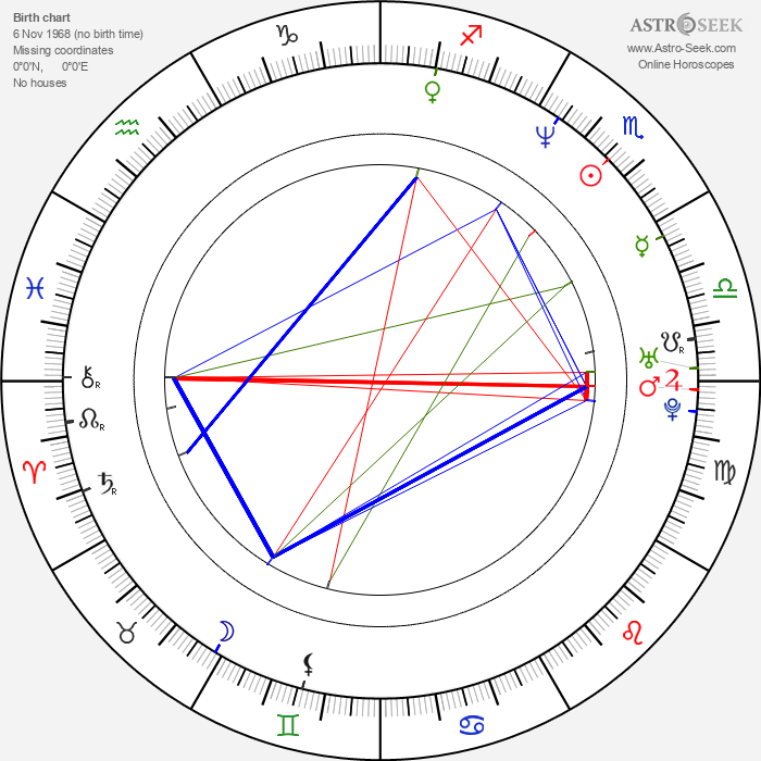 Kelly Rutherford - Astrology Natal Birth Chart
