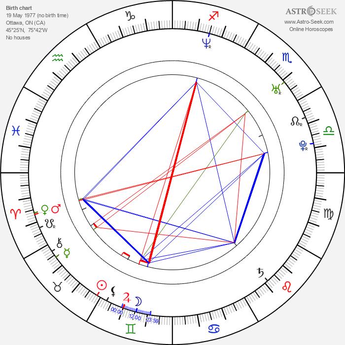 Kelly Sheridan - Astrology Natal Birth Chart