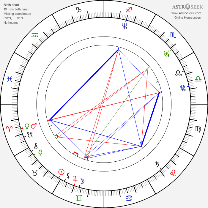 Kelly Sheridan - Astrology Natal Birth Chart