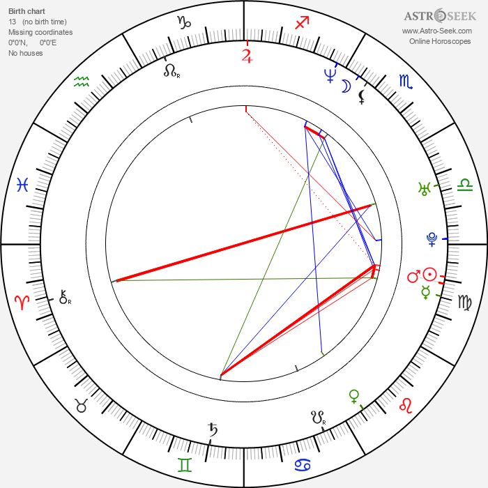 Kelly Smith - Astrology Natal Birth Chart