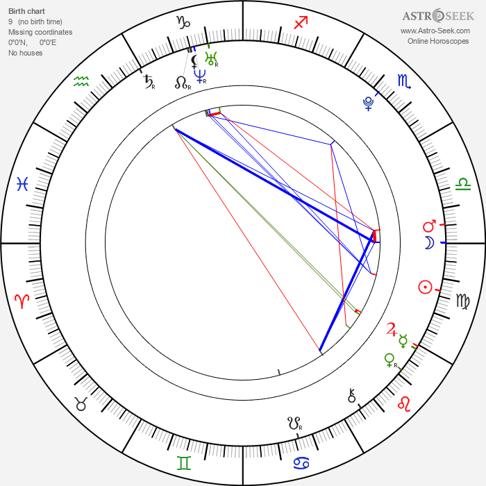 Kelsey Chow - Astrology Natal Birth Chart