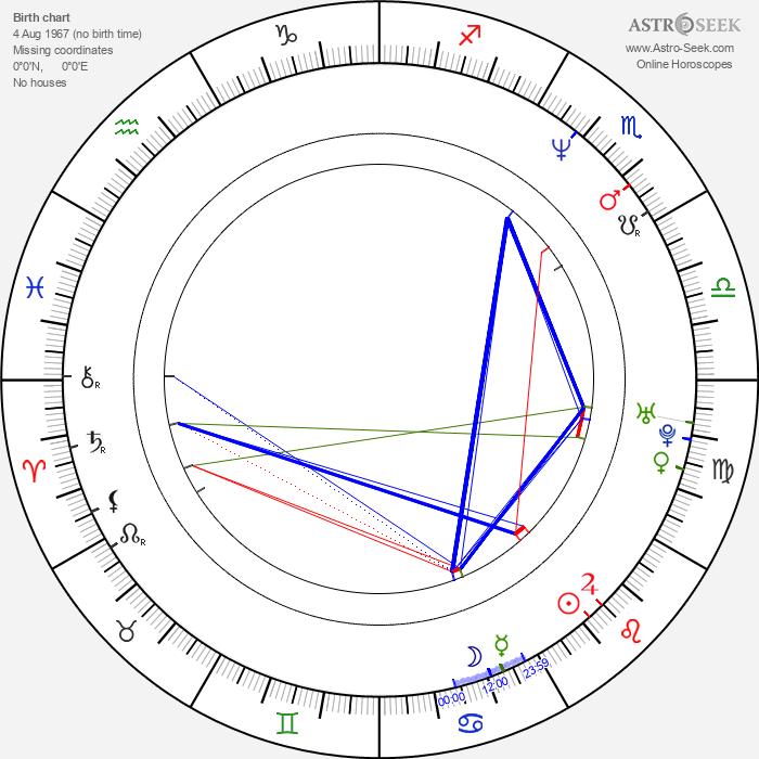 Kembra Pfahler - Astrology Natal Birth Chart