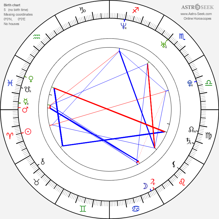 Ken Kaito - Astrology Natal Birth Chart