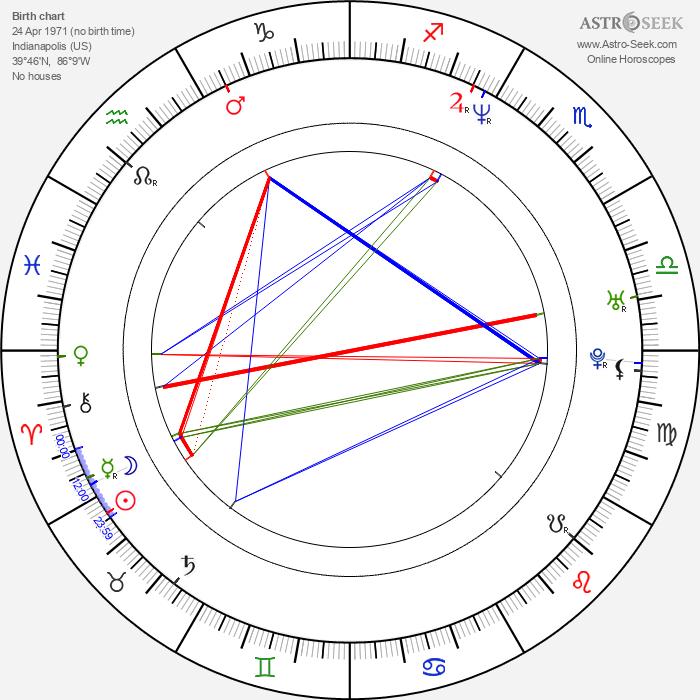 Ken Klee - Astrology Natal Birth Chart