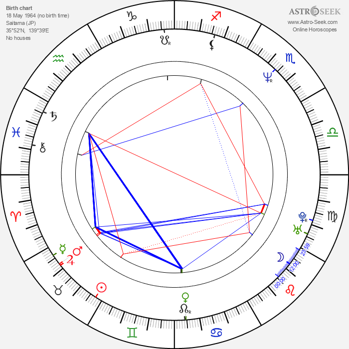 Ken Narita - Astrology Natal Birth Chart