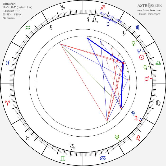 Ken Stott - Astrology Natal Birth Chart