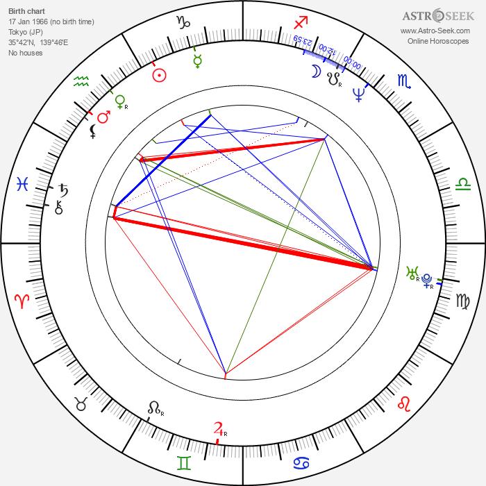 Ken Sugimori - Astrology Natal Birth Chart