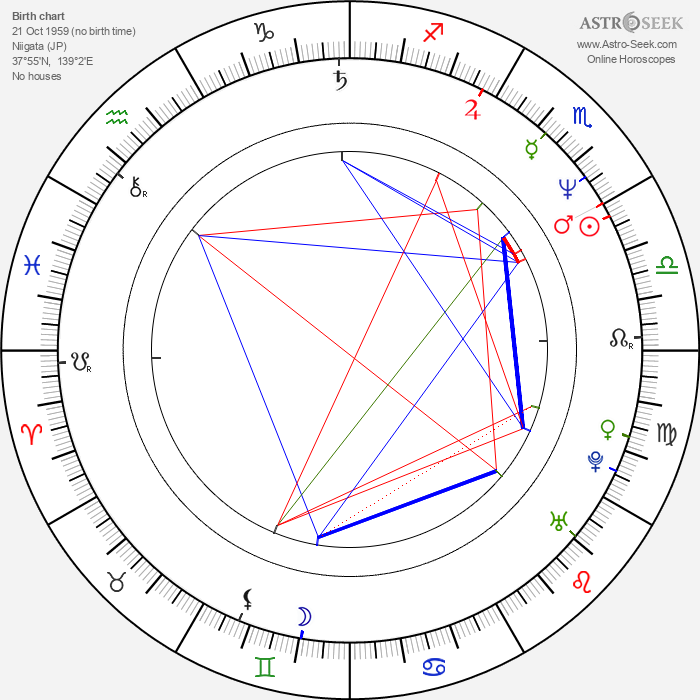 Ken Watanabe - Astrology Natal Birth Chart