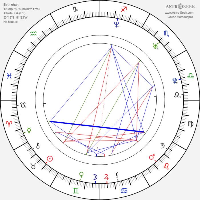 Kenan Thompson - Astrology Natal Birth Chart