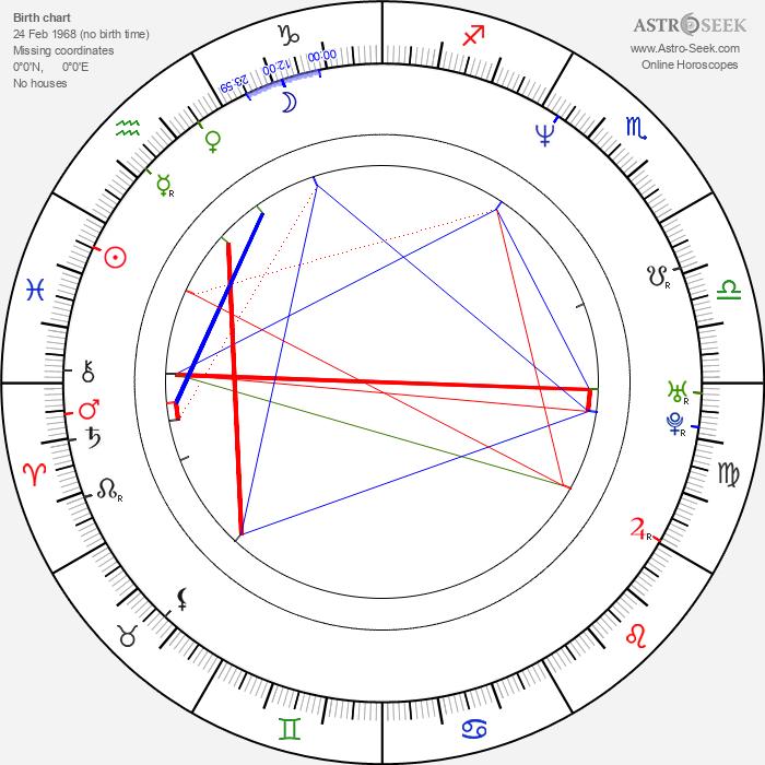 Kendall Cross - Astrology Natal Birth Chart