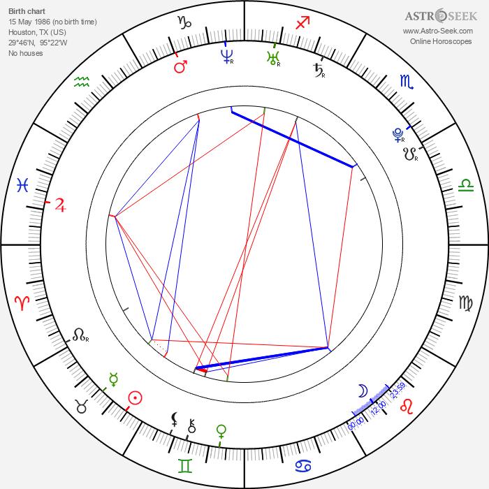 Kendhal Beal - Astrology Natal Birth Chart