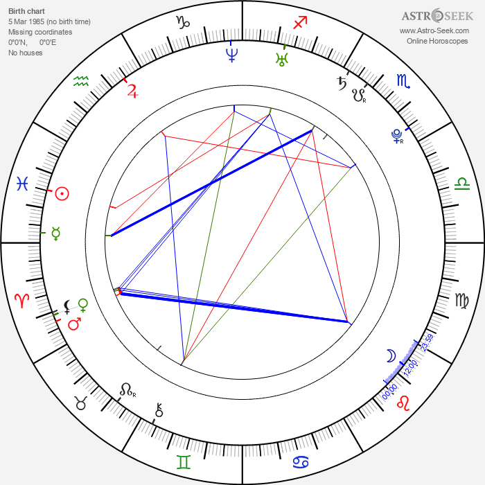 Kenichi Matsuyama - Astrology Natal Birth Chart