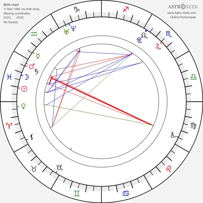 Kennedy Leigh - Astrology Natal Birth Chart