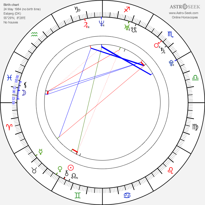 Kenneth Bjerre - Astrology Natal Birth Chart