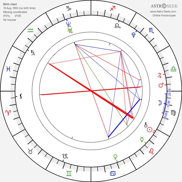 Kenneth Vanbaeden - Astrology Natal Birth Chart