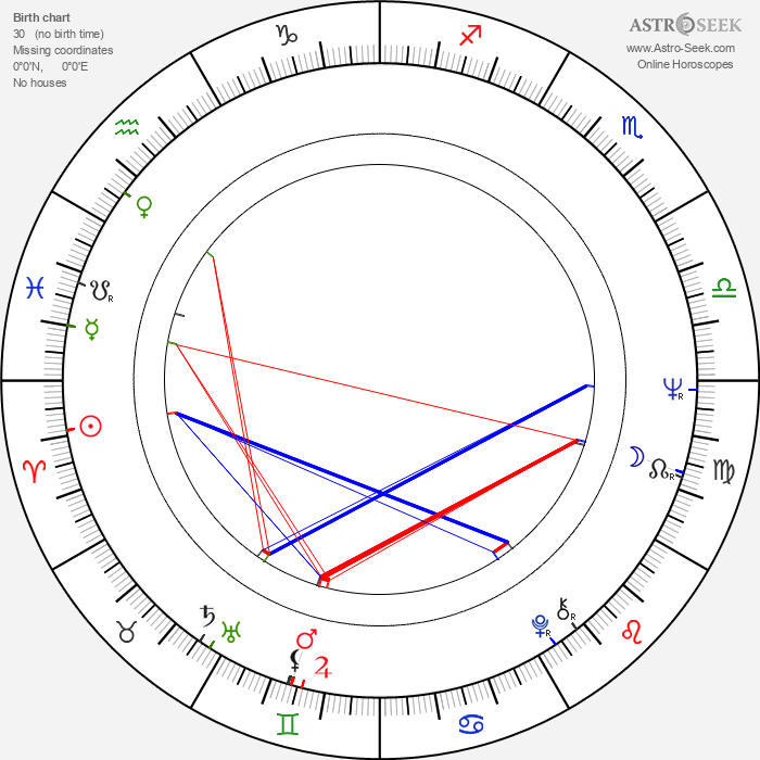 Kenneth Welsh - Astrology Natal Birth Chart