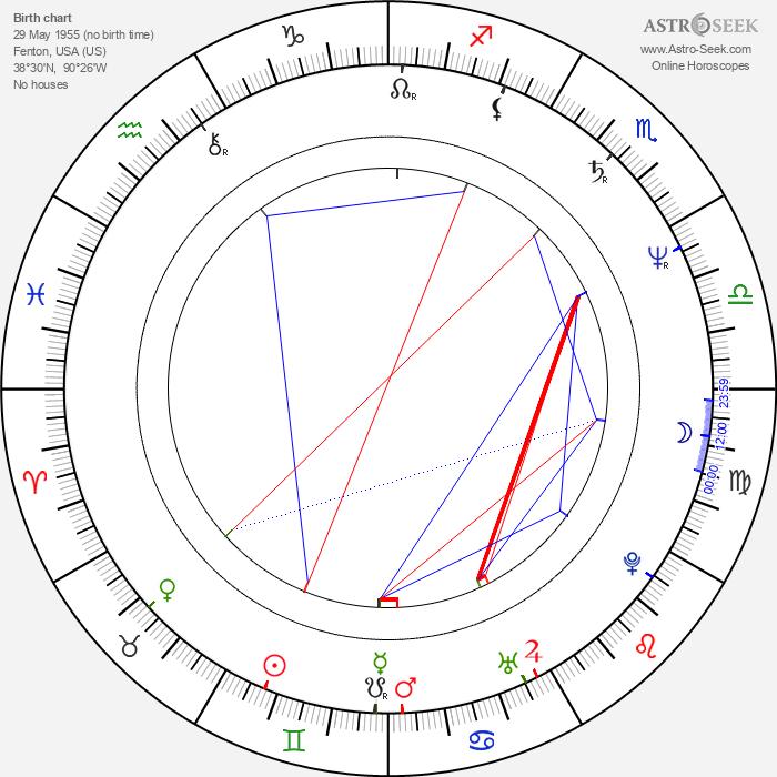 Kenny Schrader - Astrology Natal Birth Chart
