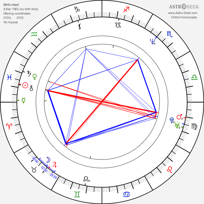 Kenny Smith - Astrology Natal Birth Chart