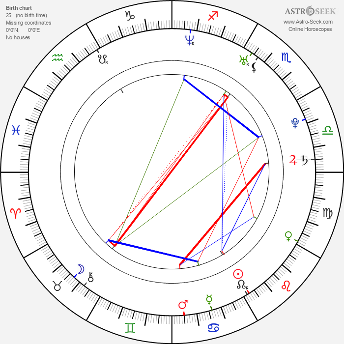 Kenny Vadas - Astrology Natal Birth Chart