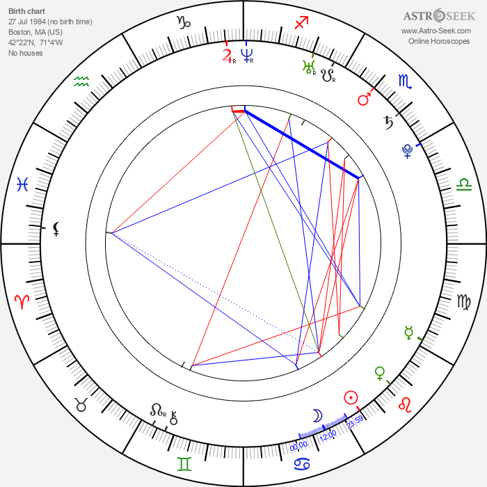 Kenny Wormald - Astrology Natal Birth Chart