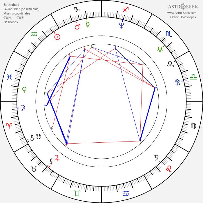 Kensuke Kita - Astrology Natal Birth Chart