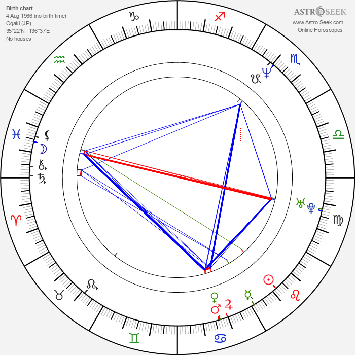 Kensuke Sasaki - Astrology Natal Birth Chart