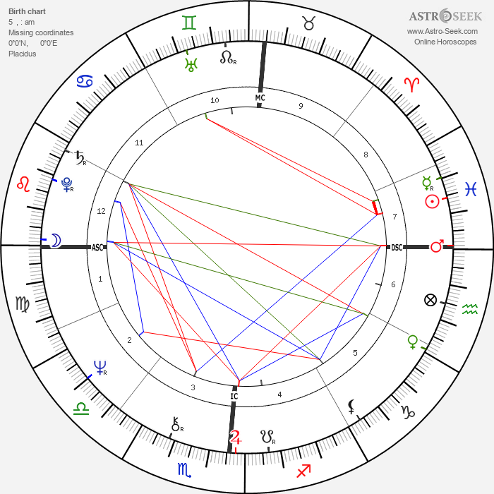Kent Tekulve - Astrology Natal Birth Chart