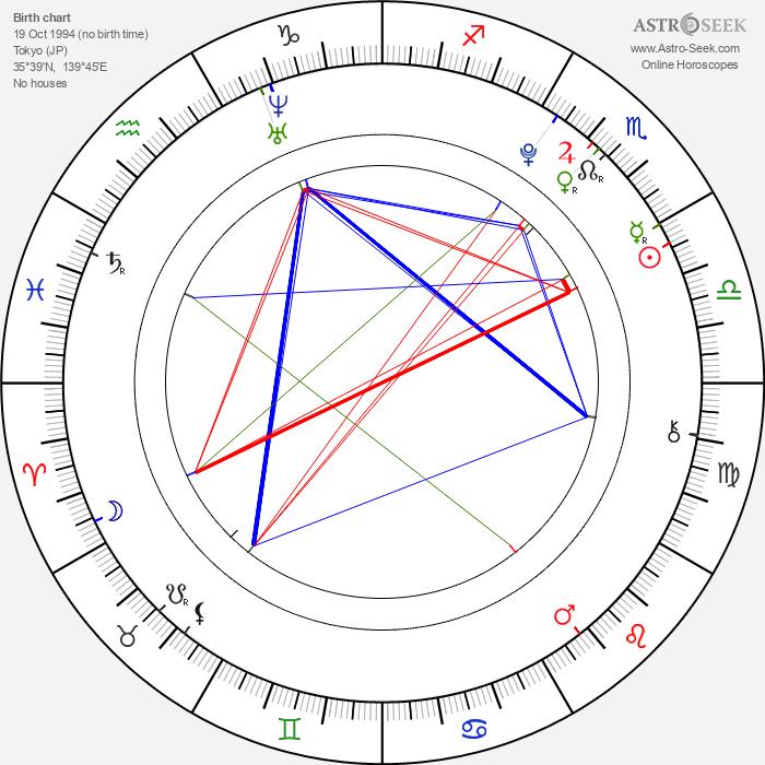 Kenta Suga - Astrology Natal Birth Chart