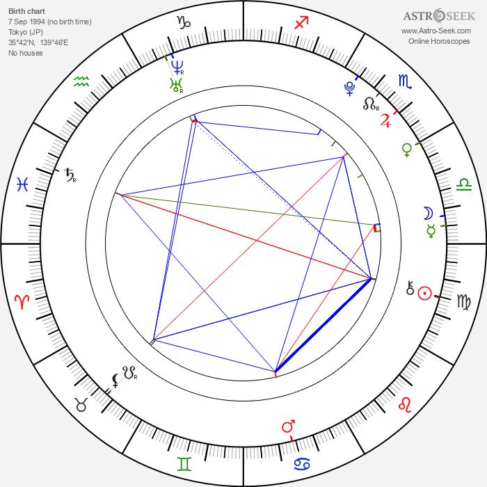 Kento Yamazaki - Astrology Natal Birth Chart