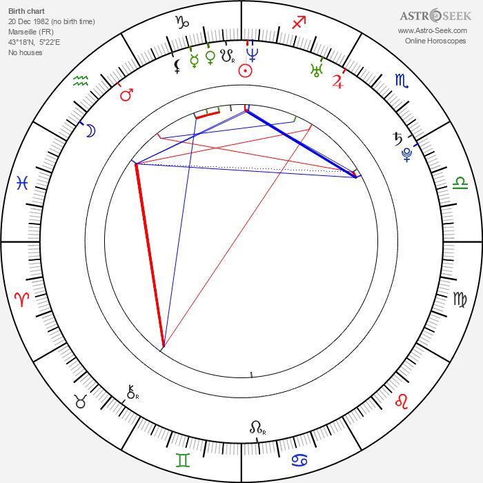 Keny Arkana - Astrology Natal Birth Chart