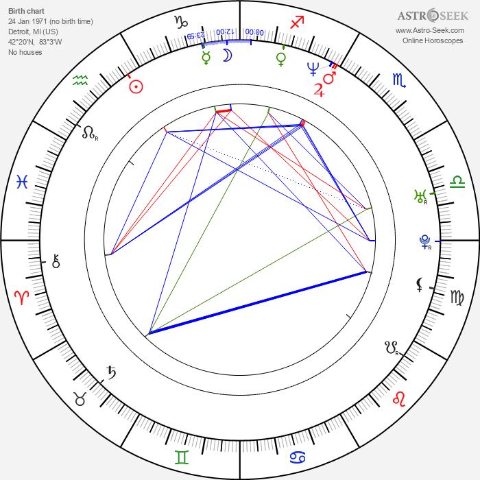 Kenya Moore - Astrology Natal Birth Chart
