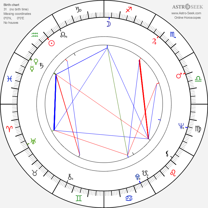Kenzaburó Óe - Astrology Natal Birth Chart