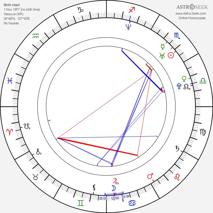 Keon-hyeong Park - Astrology Natal Birth Chart