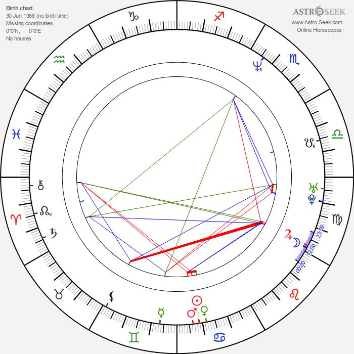 Keoni Waxman - Astrology Natal Birth Chart