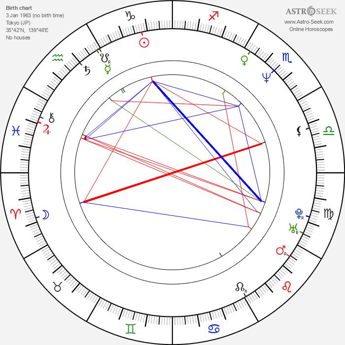 Kera - Astrology Natal Birth Chart