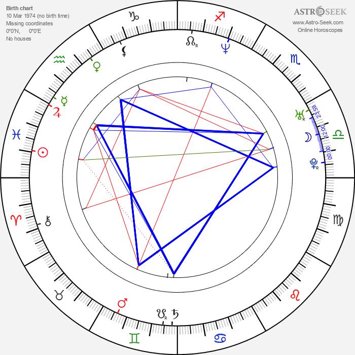 Keren Ann - Astrology Natal Birth Chart