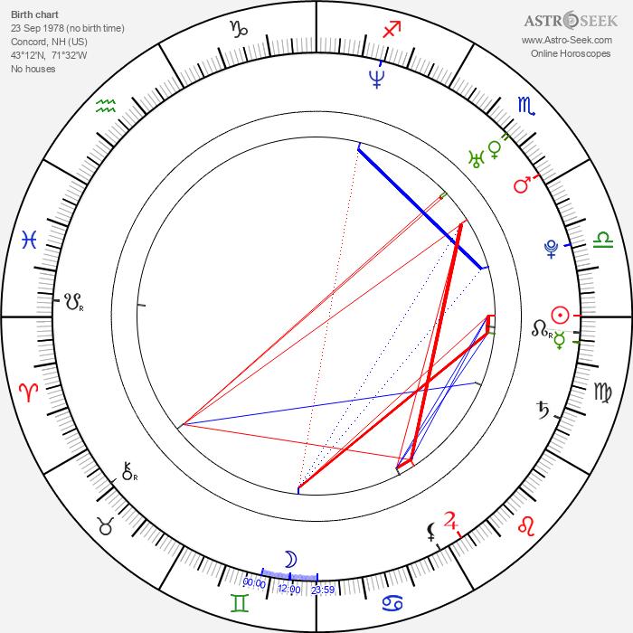 Keri Lynn Pratt - Astrology Natal Birth Chart