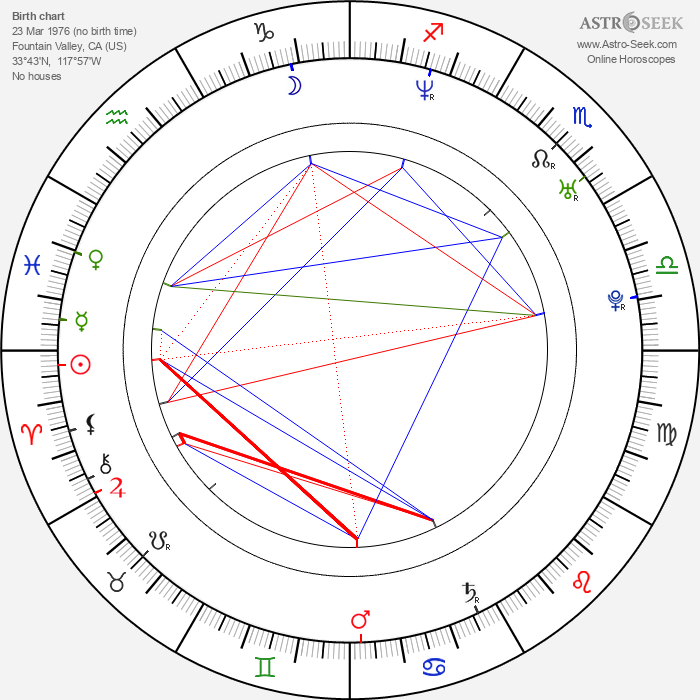 Keri Russell - Astrology Natal Birth Chart