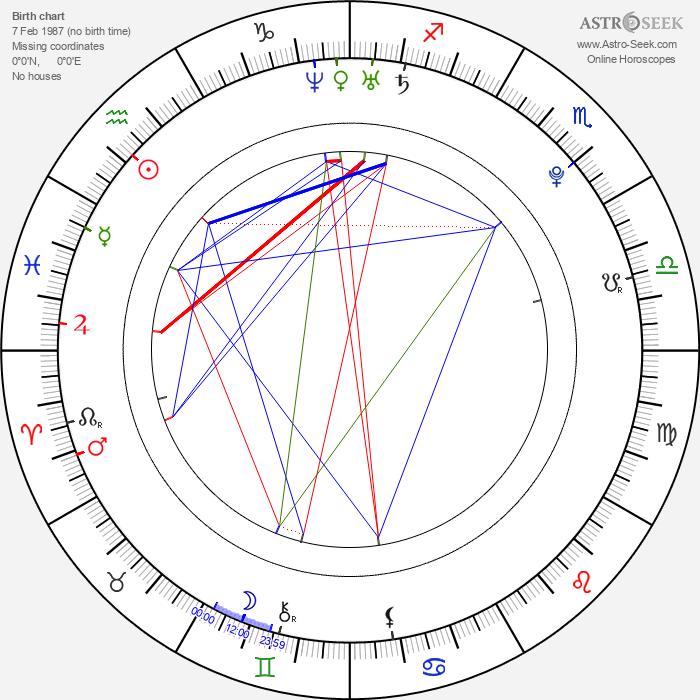 Kerli Kõiv - Astrology Natal Birth Chart