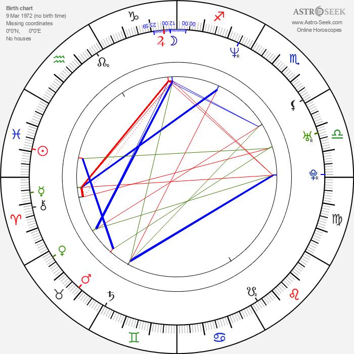 Kerr Smith - Astrology Natal Birth Chart