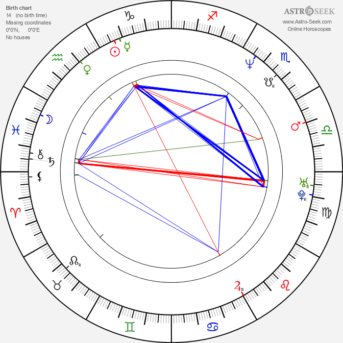 Kerri Green - Astrology Natal Birth Chart