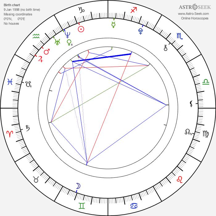 Kerris Dorsey - Astrology Natal Birth Chart