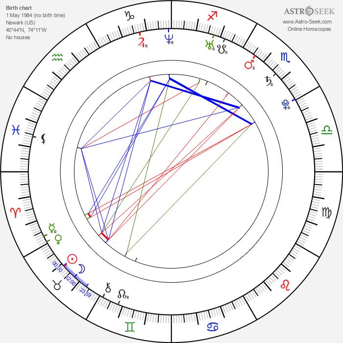 Kerry Bishé - Astrology Natal Birth Chart