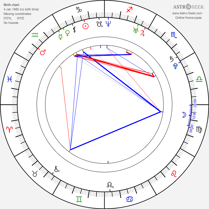 Kerry Condon - Astrology Natal Birth Chart